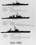 Destroyer Evolution 1953-1962