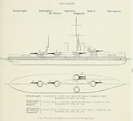 Plans of HMS Dreadnought