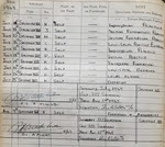 Ian Walter's Logbook, No.322 Squadron, July 1945 (Left Page)