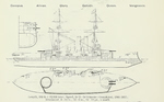Plans of Canopus Class Battleships