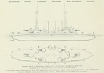 Plans of Connecticut and Vermont Class Pre-Dreadnought Battleships
