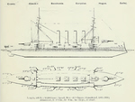Plans of Cressy Class First Class Armoured Cruisers