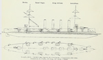 Plans of Drake Class First Class Armoured Cruisers