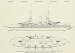 Plans of Duncan Class Battleships