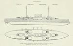 Plans of Helgoland Dreadnought Battleships