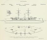 Plans of Majestic Class Battleships