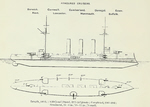 Plans of Monmouth Class First Class Armoured Cruisers