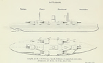Plans of Nassau Class Dreadnought Battleships