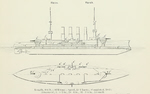 Plans of Roon Class Armoured Cruisers