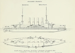 Plans of Scharnhorst Class Armoured Cruisers